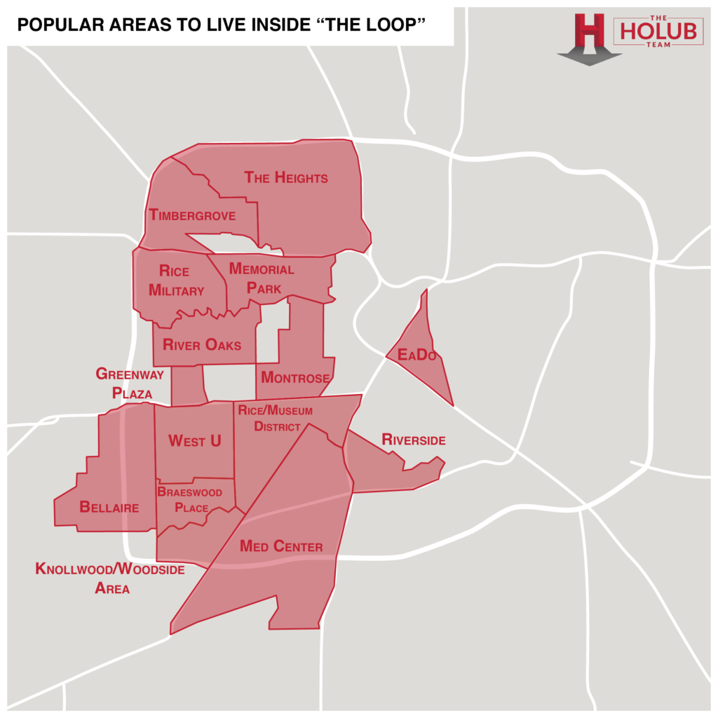 Houston Popular Areas to Live Inside the Loop