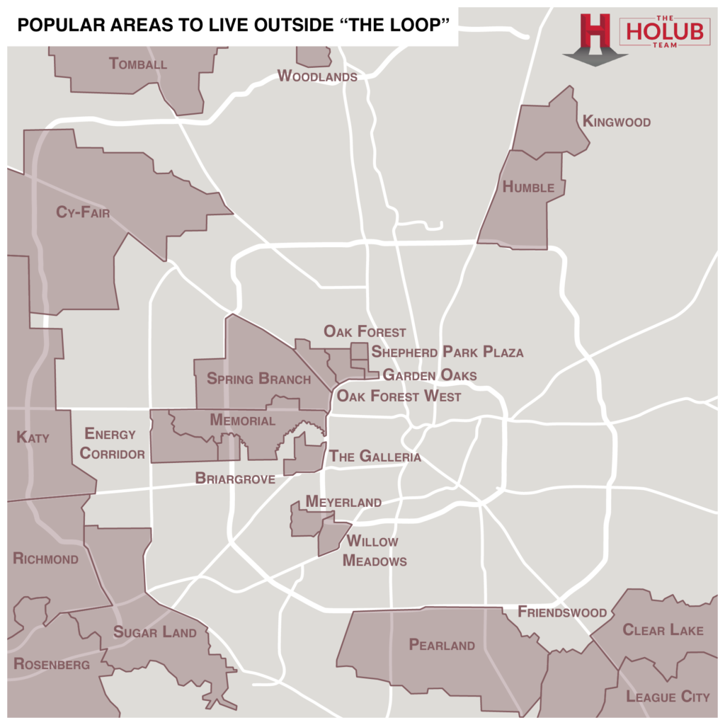 Popular Areas to Live in Houston Outside the Loop